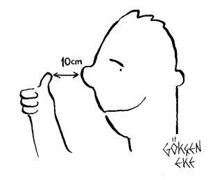 exercice astigmatisme 1