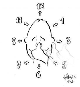 exercice astigmatisme 2