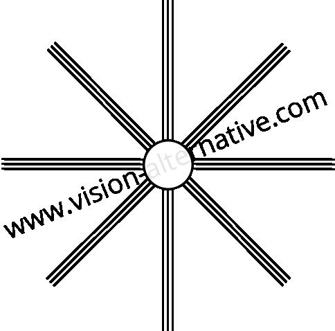 figure astigmatisme