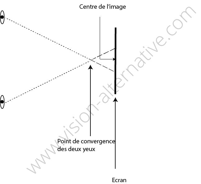 stéréogrammes