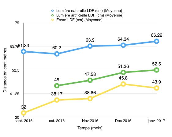 Bilan mensuel - janvier 2017