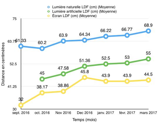Bilan mensuel - mars 2017